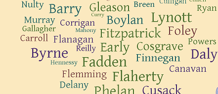 All Irish Clans Are Invited Back To Ireland